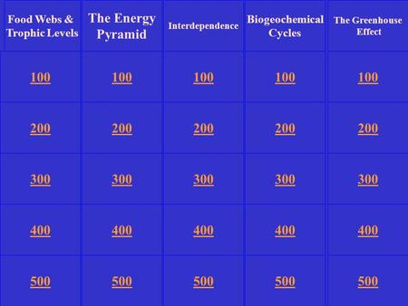 The Energy Pyramid Biogeochemical Cycles The Greenhouse Effect 100 200 300 400 500 100 200 300 400 500 300 400 500 Interdependence Food Webs & Trophic.