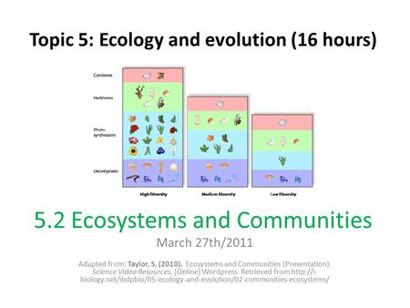 5.2 Ecosystems and Communities March 27th/2011 Adapted from: Taylor, S. (2010). Ecosystems and Communities (Presentation). Science Video Resources. [Online]