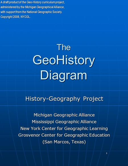 1 The GeoHistory Diagram History-Geography Project Michigan Geographic Alliance Mississippi Geographic Alliance New York Center for Geographic Learning.
