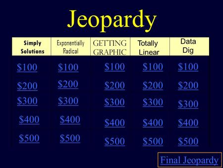 Jeopardy Simply Solutions Exponentially Radical Getting Graphic Totally Linear Data Dig $100 $200 $300 $400 $500 $100 $200 $300 $400 $500 Final Jeopardy.