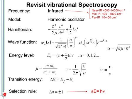 1 Revisit vibrational Spectroscopy Harmonic oscillator Hamiltonian: Energy level: Transition energy: Selection rule: Model: Wave function: Frequency:Infrared.