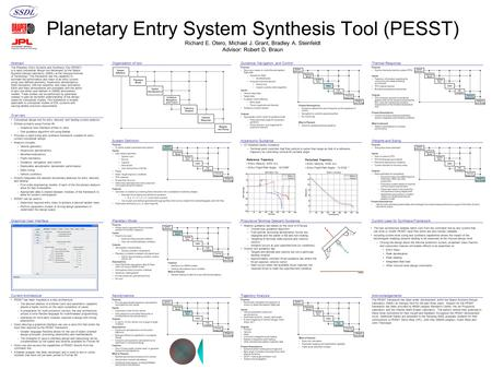 Planetary Entry System Synthesis Tool (PESST) Richard E. Otero, Michael J. Grant, Bradley A. Steinfeldt Advisor: Robert D. Braun Abstract Overview Conceptual.