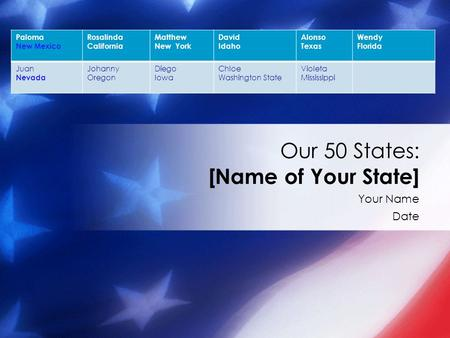 Your Name Date Our 50 States: [Name of Your State] Paloma New Mexico Rosalinda California Matthew New York David Idaho Alonso Texas Wendy Florida Juan.