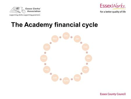 The Academy financial cycle DecJanFebMarAprMayJuneJulyAugSeptOctNov.