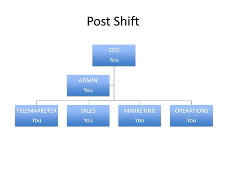 Post Shift CEO You TELEMARKETER You SALES You MARKETING You OPERATIONS You ADMIN You.