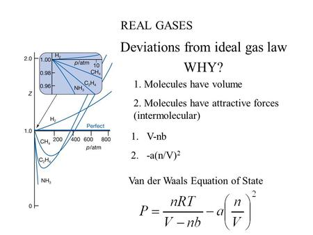REAL GASES Deviations from ideal gas law WHY? 1. Molecules have volume 2. Molecules have attractive forces (intermolecular) 1.V-nb 2.-a(n/V) 2 Van der.