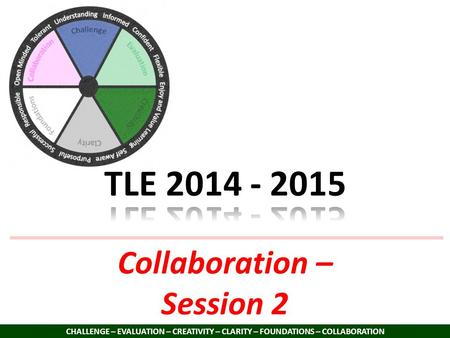 Collaboration – Session 2 CHALLENGE – EVALUATION – CREATIVITY – CLARITY – FOUNDATIONS – COLLABORATION.