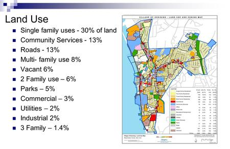 Land Use Single family uses - 30% of land Community Services - 13% Roads - 13% Multi- family use 8% Vacant 6% 2 Family use – 6% Parks – 5% Commercial –