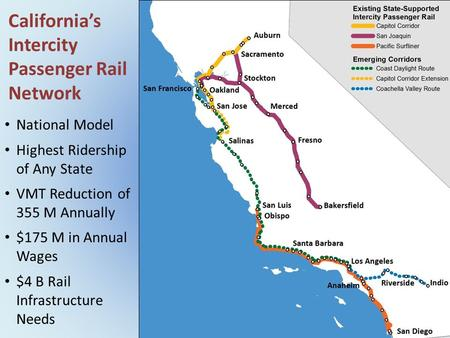 California's Intercity Passenger Rail Network National Model Highest Ridership of Any State VMT Reduction of 355 M Annually $175 M in Annual Wages $4 B.