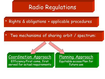 Radio Regulations Rights & obligations + applicable procedures Two mechanisms of sharing orbit / spectrum: Coordination Approach Efficiency First come,