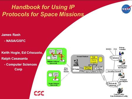June 2004 SIW-4 - IP in Space Implementation Guide 1 Handbook for Using IP Protocols for Space Missions James Rash - NASA/GSFC Keith Hogie, Ed Criscuolo,