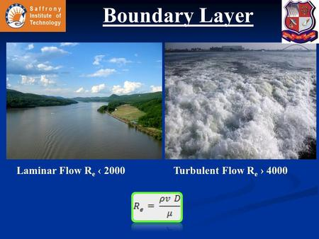 Boundary Layer Laminar Flow Re ‹ 2000 Turbulent Flow Re › 4000.