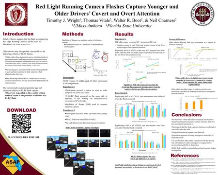 Methods Inhibition of Return was used as a marker of attention capture.  After attention goes to a location it is inhibited from returning later. Results.