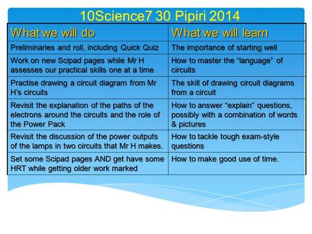 10Science7 30 Pipiri 2014 What we will do What we will learn Preliminaries and roll, including Quick Quiz The importance of starting well Work on new.