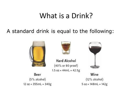 What is a Drink? A standard drink is equal to the following: