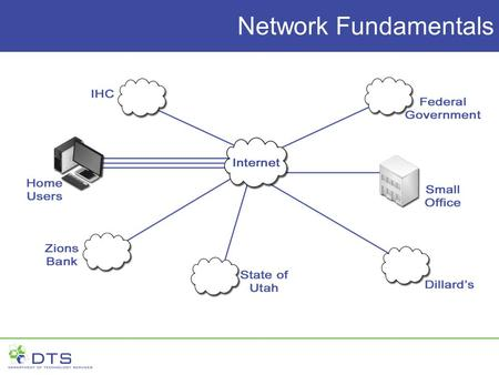 Network Fundamentals. Network Devices Routers (Layer 3)