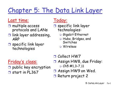 5: DataLink Layer5a-1 Chapter 5: The Data Link Layer Last time: r multiple access protocols and LANs r link layer addressing, ARP r specific link layer.