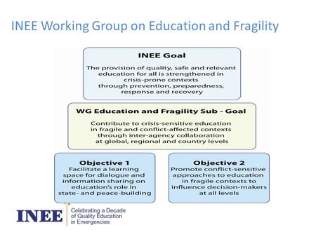INEE Working Group on Education and Fragility. Why conflict sensitivity? An organisation is part of the context it operates in We have intended and unintended.