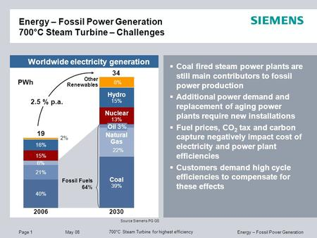 Page 1 May 08 Energy – Fossil Power Generation 700°C Steam Turbine for highest efficiency Energy – Fossil Power Generation 700°C Steam Turbine – Challenges.