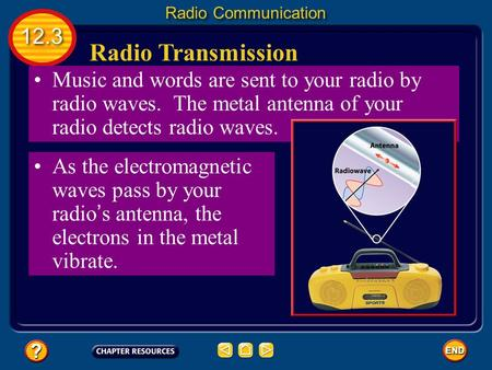 Radio Transmission Music and words are sent to your radio by radio waves. The metal antenna of your radio detects radio waves. As the electromagnetic.