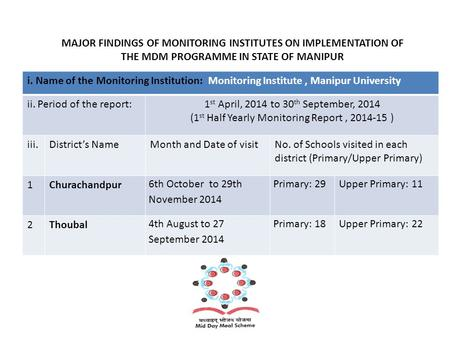 MAJOR FINDINGS OF MONITORING INSTITUTES ON IMPLEMENTATION OF THE MDM PROGRAMME IN STATE OF MANIPUR i. Name of the Monitoring Institution: Monitoring Institute,