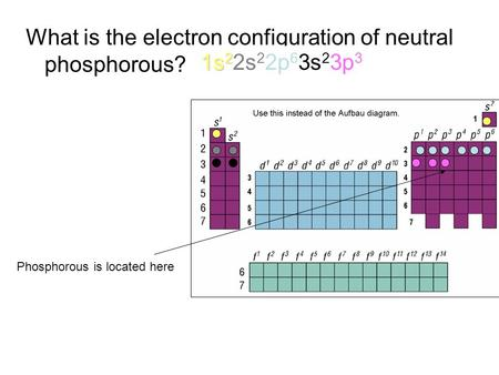 What is the electron configuration of neutral phosphorous