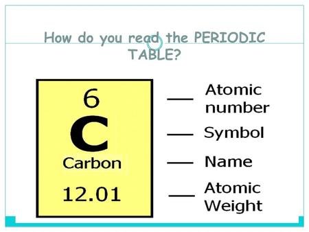 How do you read the PERIODIC TABLE? What is the ATOMIC NUMBER? o The number of protons found in the nucleus of an atom Or o The number of electrons surrounding.