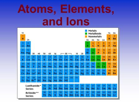 Atoms, Elements, and Ions The Language of Chemistry CHEMICAL ELEMENTS -CHEMICAL ELEMENTS - –pure substances that cannot be decomposed by ordinary means.