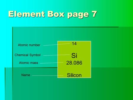 Element Box page 7 Si Silicon 14 Atomic number Chemical Symbol
