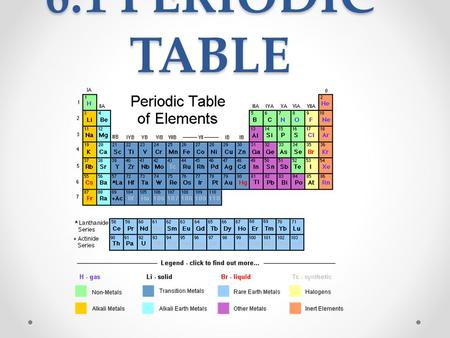 6.1 PERIODIC TABLE. MEYER & MENDELEEV (1869): Showed connection between atomic mass & properties. Mendeleev – given credit (published first). Arranged.