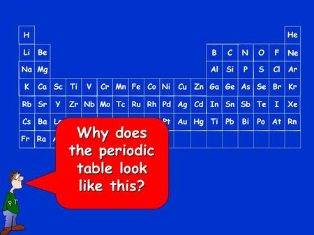 Why does the periodic table look like this?