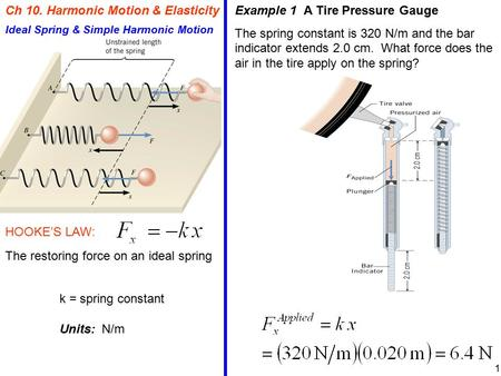 Ch 10. Harmonic Motion & Elasticity k = spring constant Units: N/m Ideal Spring & Simple Harmonic Motion Example 1 A Tire Pressure Gauge The spring constant.