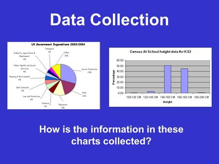 Data Collection How is the information in these charts collected?