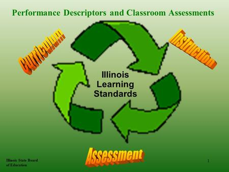 1 Illinois Learning Standards Performance Descriptors and Classroom Assessments Illinois State Board of Education.