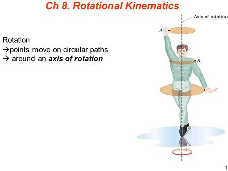 Ch 8. Rotational Kinematics