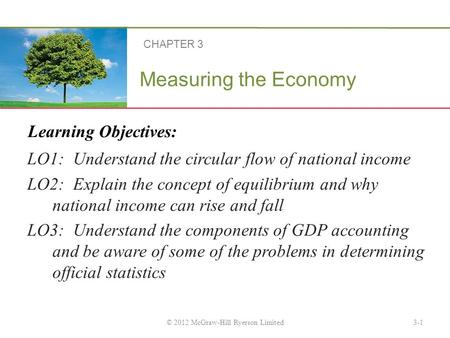 Learning Objectives: Measuring the Economy LO1: Understand the circular flow of national income LO2: Explain the concept of equilibrium and why national.