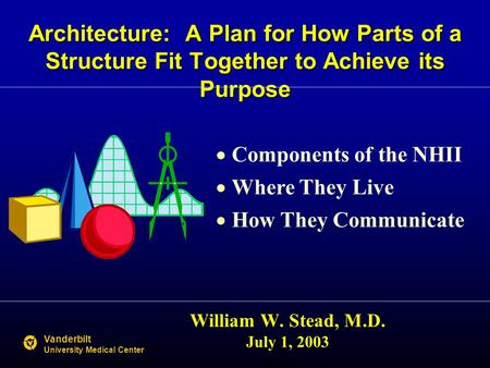 Architecture: A Plan for How Parts of a Structure Fit Together to Achieve its Purpose William W. Stead, M.D. July 1, 2003 Vanderbilt University Medical.