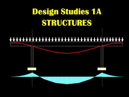 Design Studies 1A STRUCTURES. Structural Analysis & Design l analyse a structure l design a structure 2/13 l given a structure, determine whether it is.
