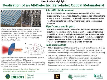 Realization of an All-Dielectric Zero-Index Optical Metamaterial P. Moitra, Y. Yang, Z.Anderson, I.I.Kravchenko, D.B.Briggs, J.Valentine, Nature Photonics,