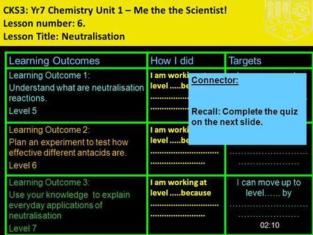 02:12 Learning OutcomesHow I didTargets Learning Outcome 1: Understand what are neutralisation reactions. Level 5 I am working at level.....because......................................................