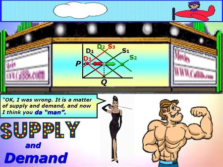 "andDemand P Q S1S1 D1D1 D2D2 D3D3 S3S3 S2S2 ""OK, I was wrong. It is a matter of supply and demand, and now I think you da ""man""."