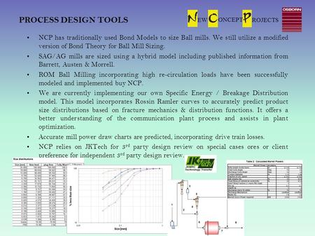 EW ONCEPT ROJECTS PROCESS DESIGN TOOLS NCP has traditionally used Bond Models to size Ball mills. We still utilize a modified version of Bond Theory for.