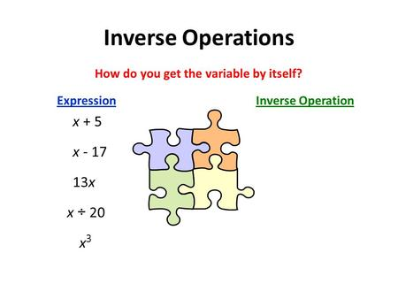 Inverse Operations ExpressionInverse Operation How do you get the variable by itself? x + 5 x - 17 13x x ÷ 20 x3x3.