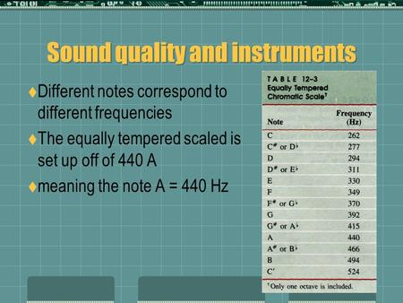 Sound quality and instruments  Different notes correspond to different frequencies  The equally tempered scaled is set up off of 440 A  meaning the.