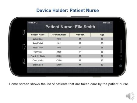 Device Holder: Patient Nurse Home screen shows the list of patients that are taken care by the patient nurse.