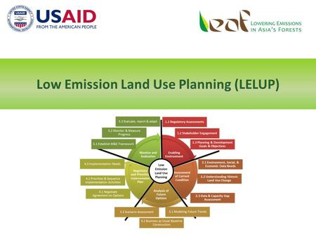 Low Emission Land Use Planning (LELUP). At the end of this module, learners will be able to:  Develop an adaptive management framework;  Develop approaches.