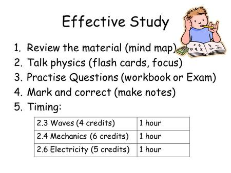 Effective Study 1.Review the material (mind map) 2.Talk physics (flash cards, focus) 3.Practise Questions (workbook or Exam) 4.Mark and correct (make notes)