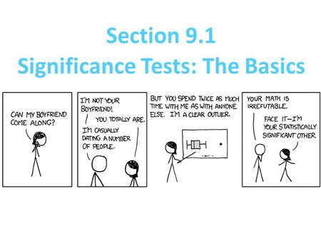 Significance Tests: The Basics