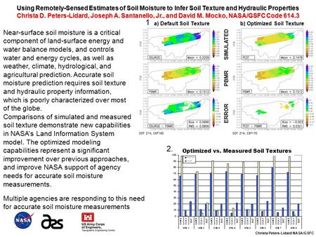 Using Remotely-Sensed Estimates of Soil Moisture to Infer Soil Texture and Hydraulic Properties Christa D. Peters-Lidard, Joseph A. Santanello, Jr., and.