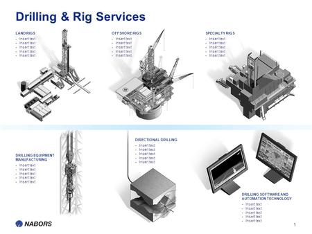 Drilling & Rig Services 1 LAND RIGS -Insert text OFFSHORE RIGS -Insert text SPECIALTY RIGS -Insert text DRILLING EQUIPMENT MANUFACTURING -Insert text DIRECTIONAL.